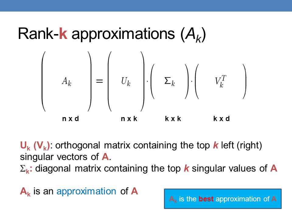 Rank-k approximations (Ak)