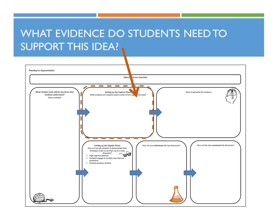 What evidence do students need to support this idea