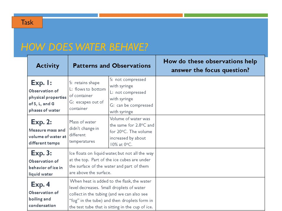 How does water behave Task Exp. 1: Exp. 2: Exp. 3: Exp. 4 Activity