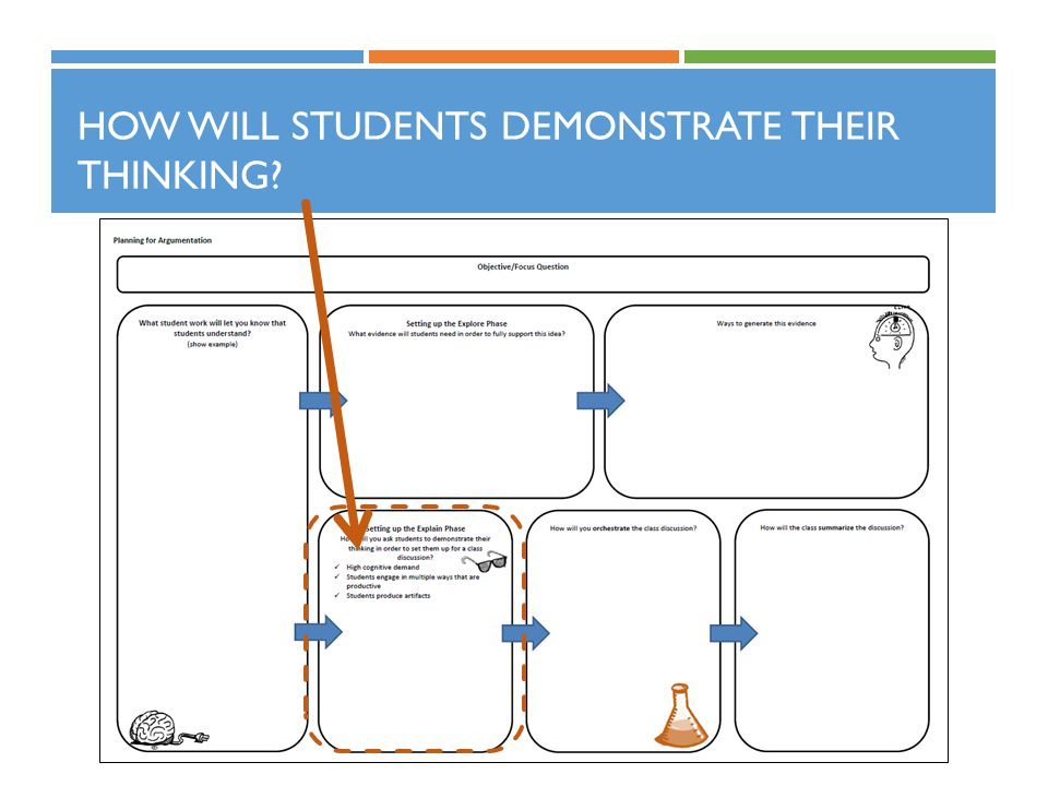 How will students demonstrate their thinking