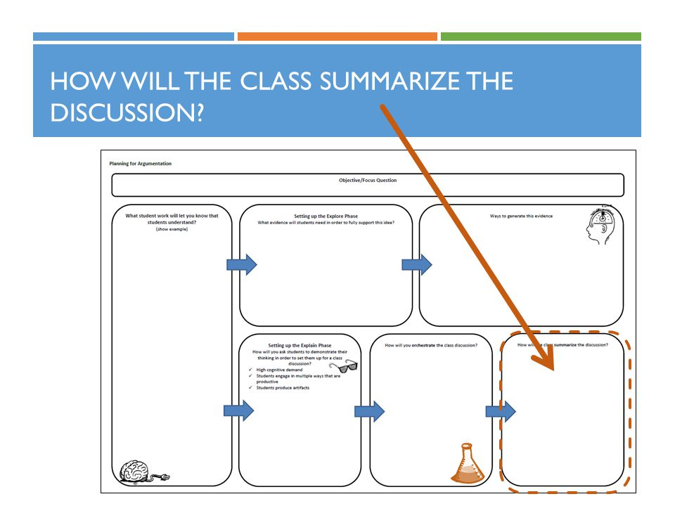 How will the class summarize the discussion