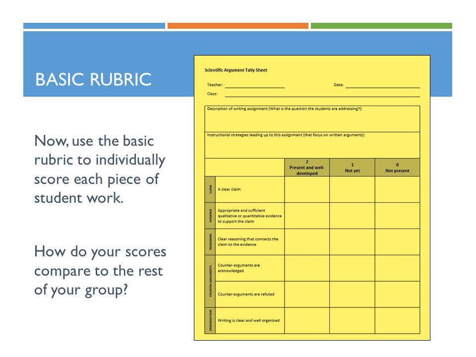 Basic Rubric Now, use the basic rubric to individually score each piece of student work.