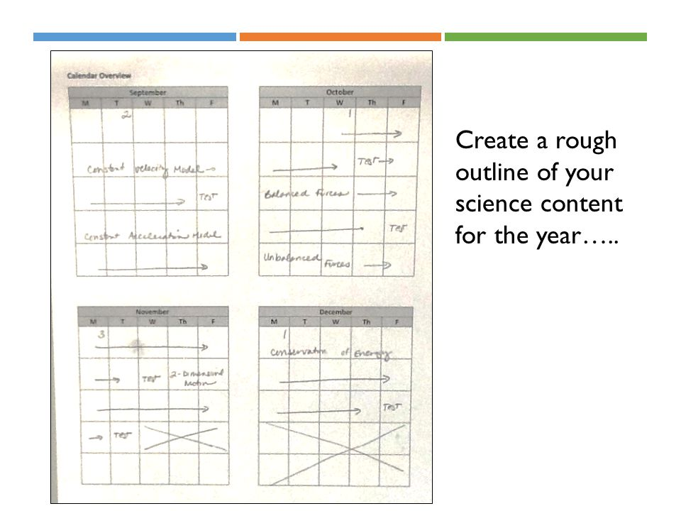 Create a rough outline of your science content for the year…..