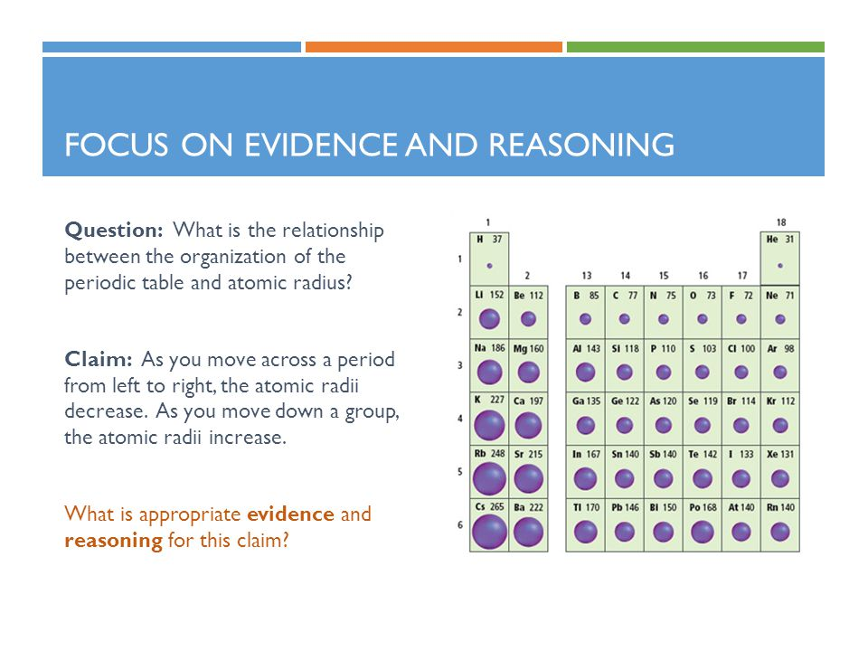 Focus on Evidence and Reasoning