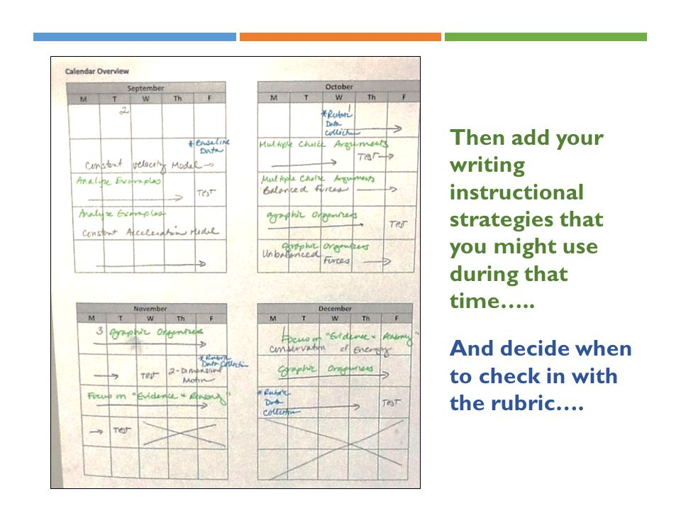 Then add your writing instructional strategies that you might use during that time…..