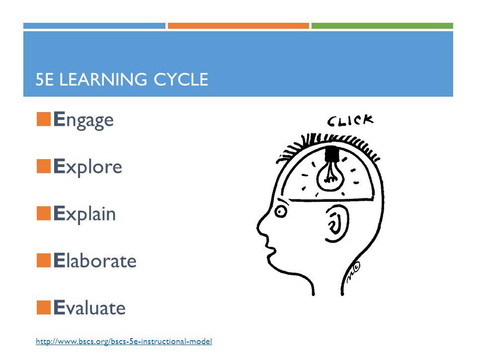 Engage Explore Explain Elaborate Evaluate 5E Learning Cycle