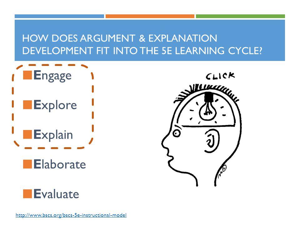 Engage Explore Explain Elaborate Evaluate