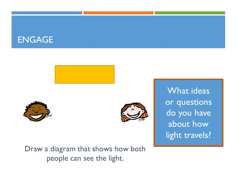 What ideas or questions do you have about how light travels