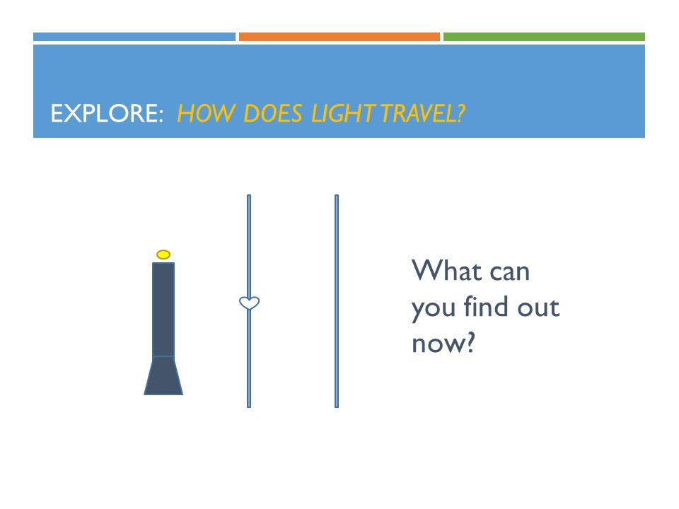 Explore: How does light travel