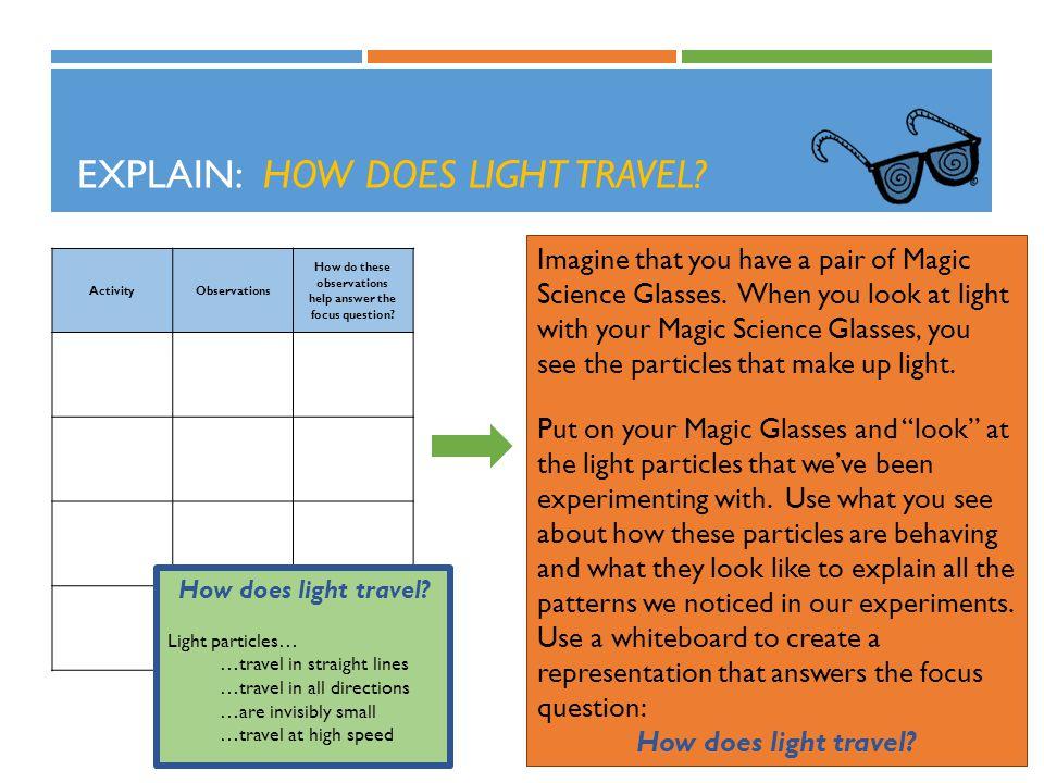 Explain: How does light travel