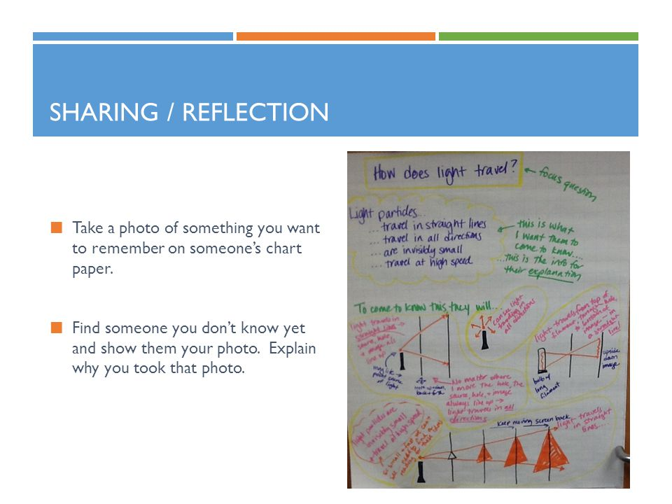 Sharing / Reflection Take a photo of something you want to remember on someone's chart paper.