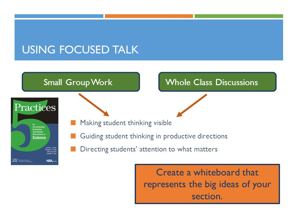 Using Focused Talk Small Group Work. Whole Class Discussions. Making student thinking visible. Guiding student thinking in productive directions.