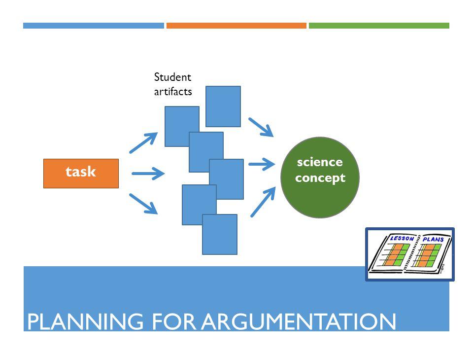 Planning for Argumentation