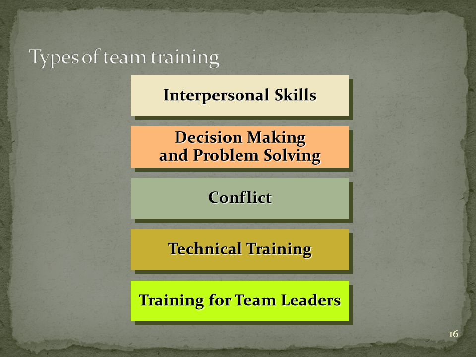 Decision Making and Problem Solving Training for Team Leaders