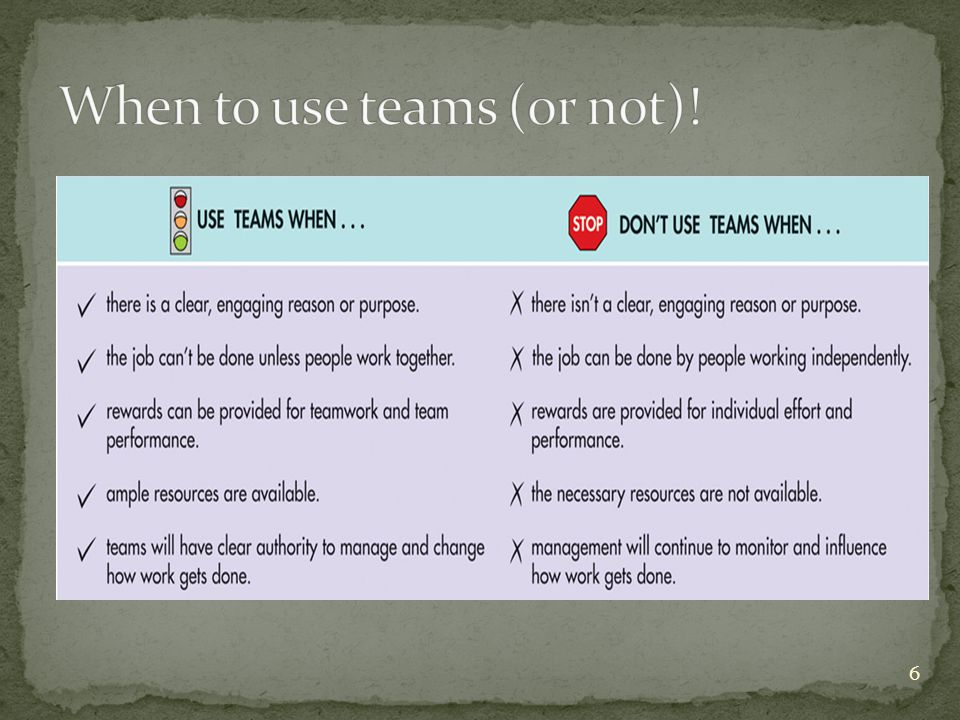 When to use teams (or not)!
