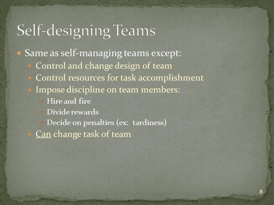 Self-designing Teams Same as self-managing teams except: