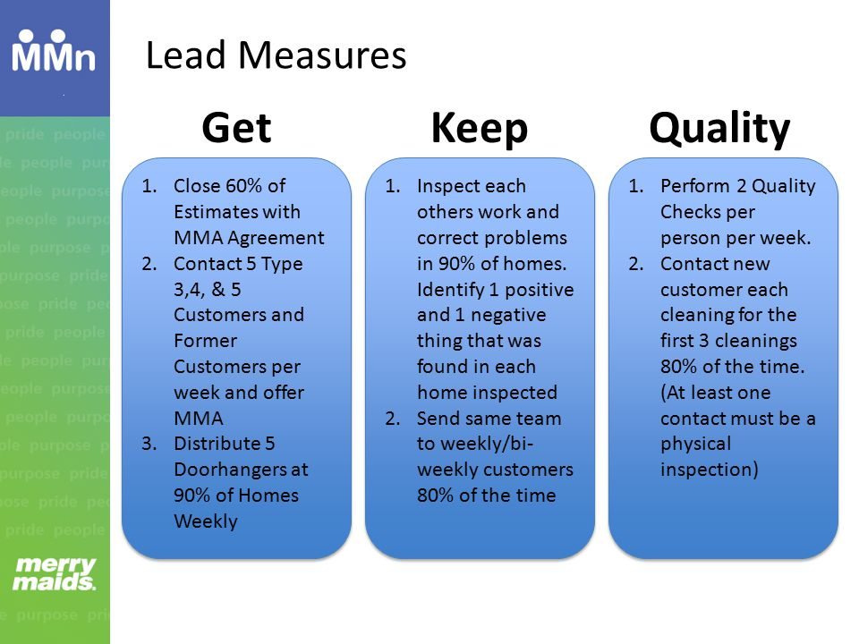 Get Keep Quality Lead Measures