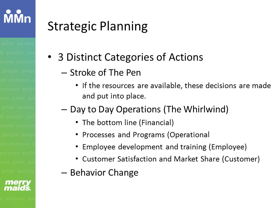 Strategic Planning 3 Distinct Categories of Actions Stroke of The Pen