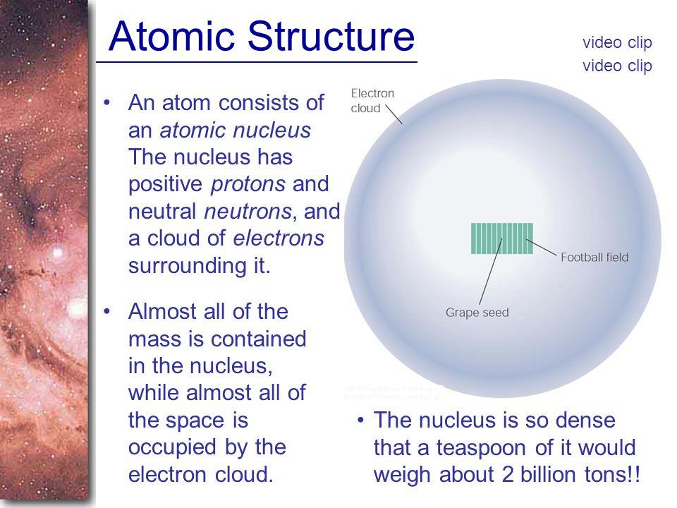 Atomic Structure video clip. video clip.