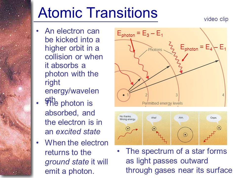 Atomic Transitions video clip.