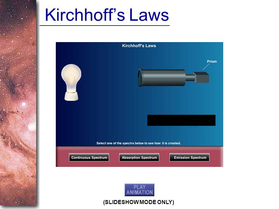 Kirchhoff's Laws (SLIDESHOW MODE ONLY)