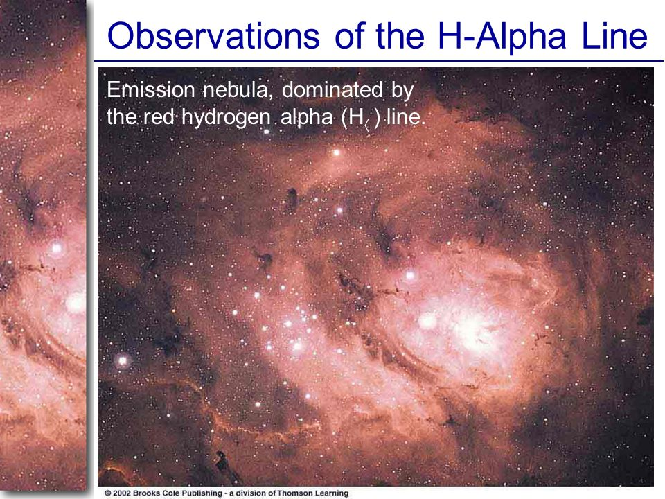 Observations of the H-Alpha Line