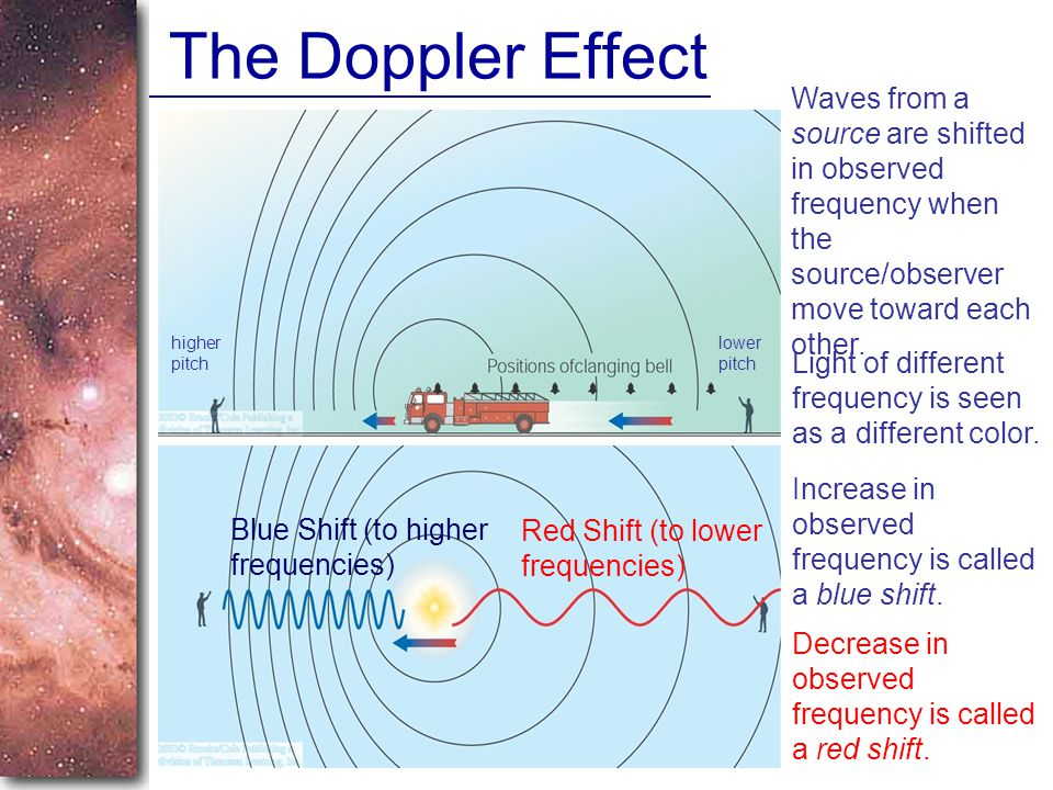 The Doppler Effect Waves from a source are shifted in observed frequency when the source/observer move toward each other.