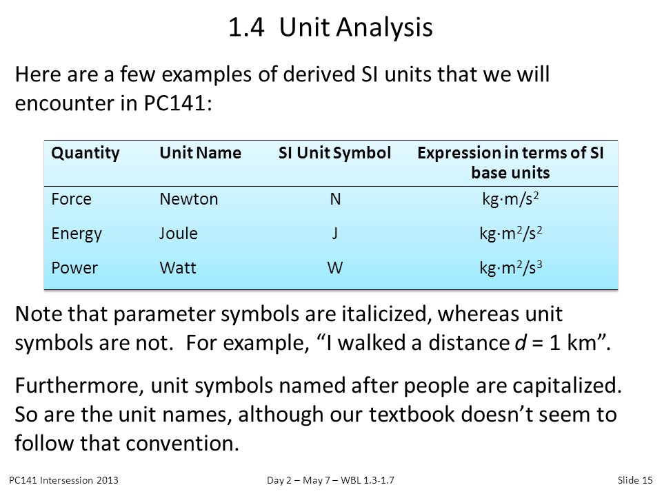 Expression in terms of SI base units