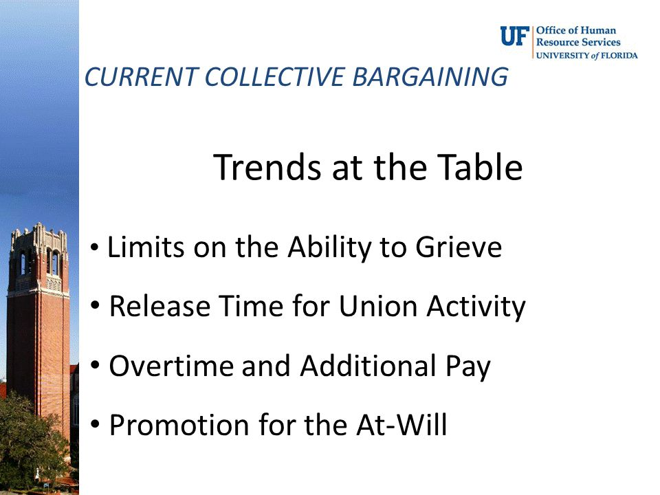 Trends at the Table Release Time for Union Activity