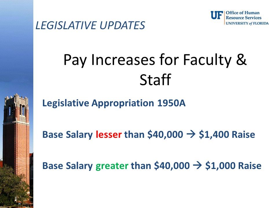 Pay Increases for Faculty & Staff