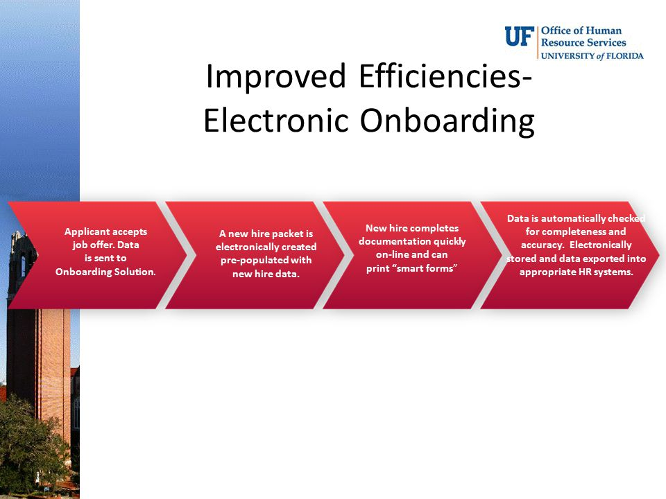 Improved Efficiencies- Electronic Onboarding