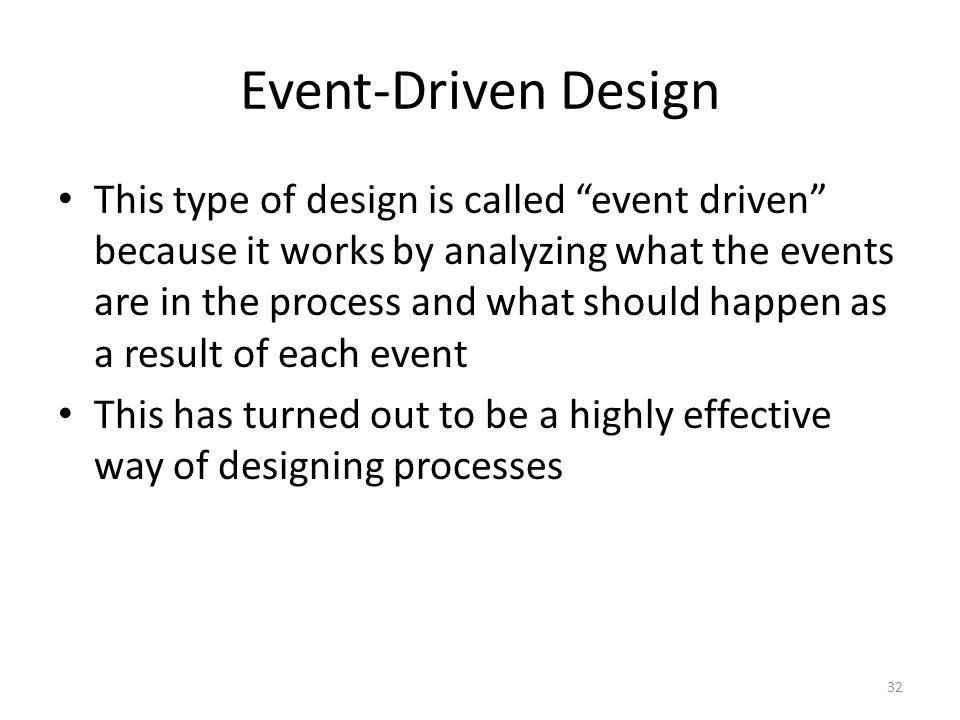 Event-Driven Design