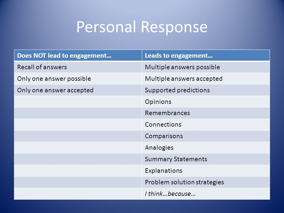 Personal Response Does NOT lead to engagement… Leads to engagement…