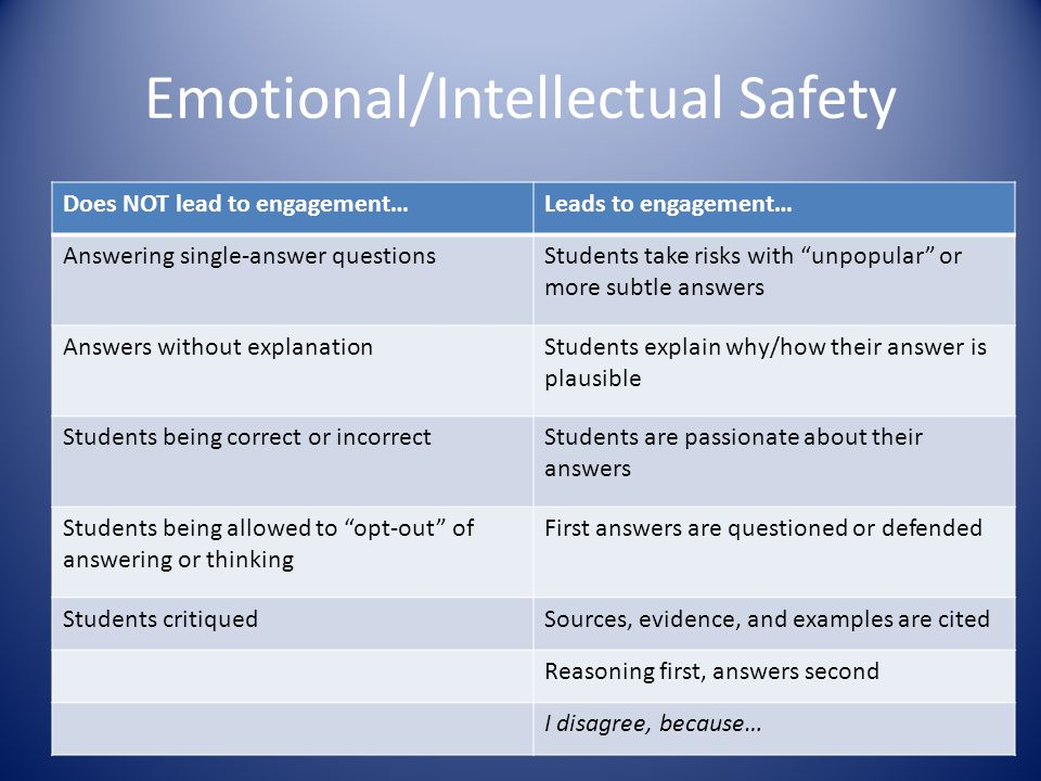 Emotional/Intellectual Safety
