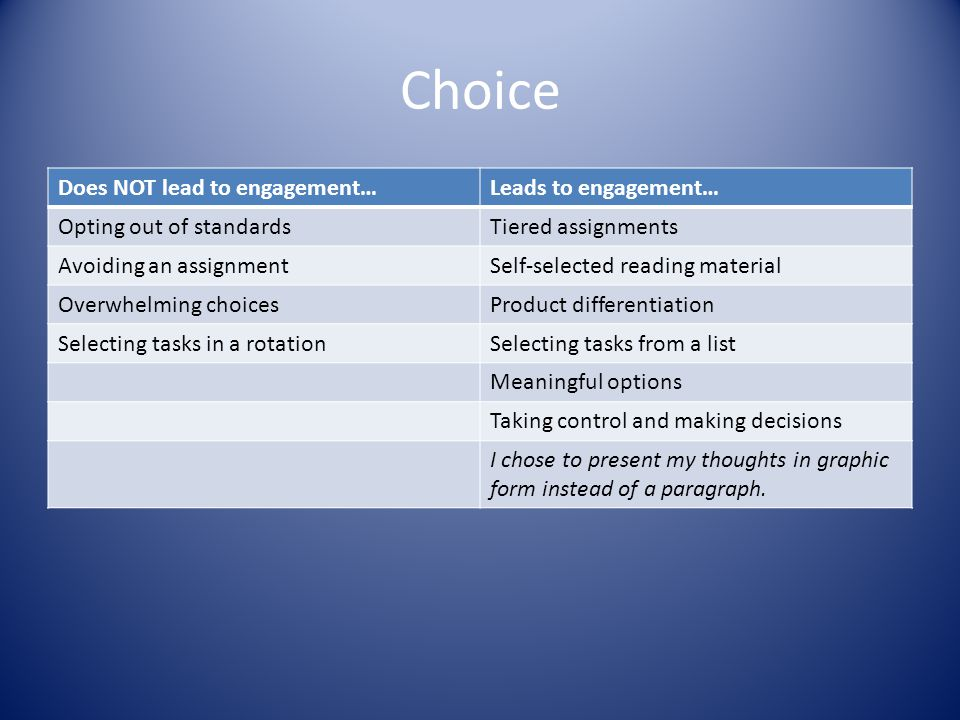 Choice Does NOT lead to engagement… Leads to engagement…