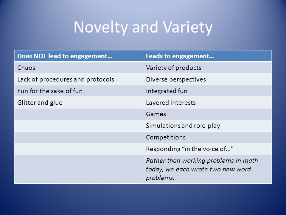 Novelty and Variety Does NOT lead to engagement… Leads to engagement…
