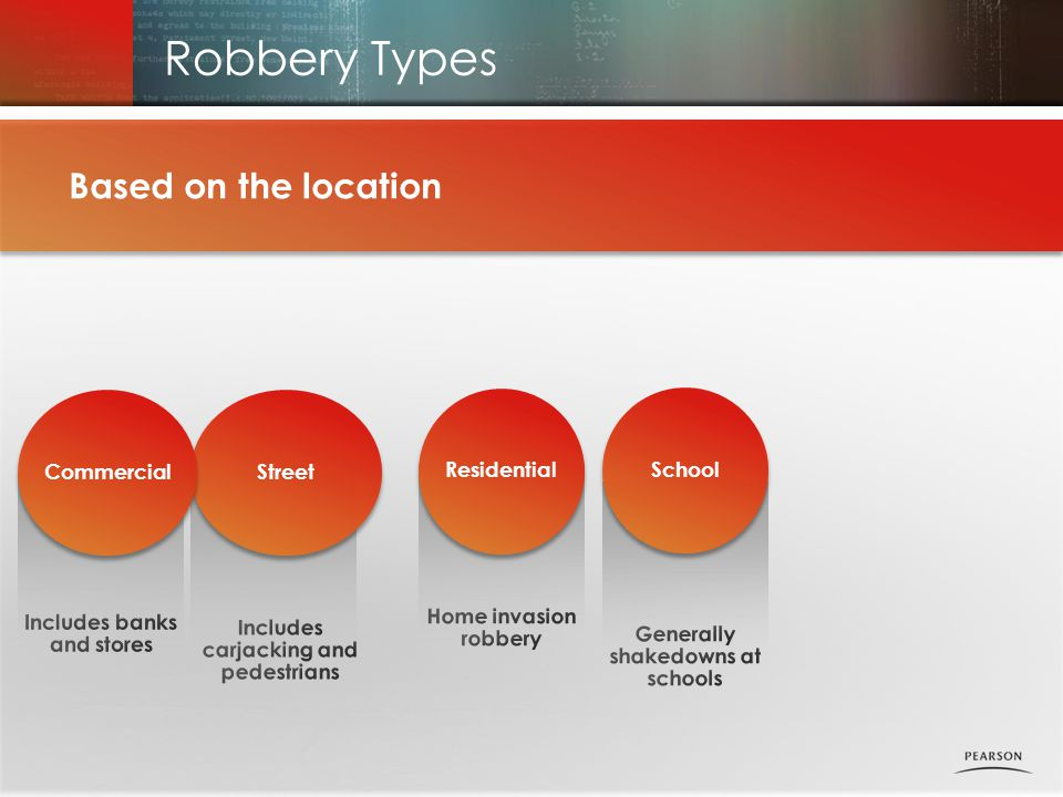Robbery Types Based on the location Commercial Street Residential