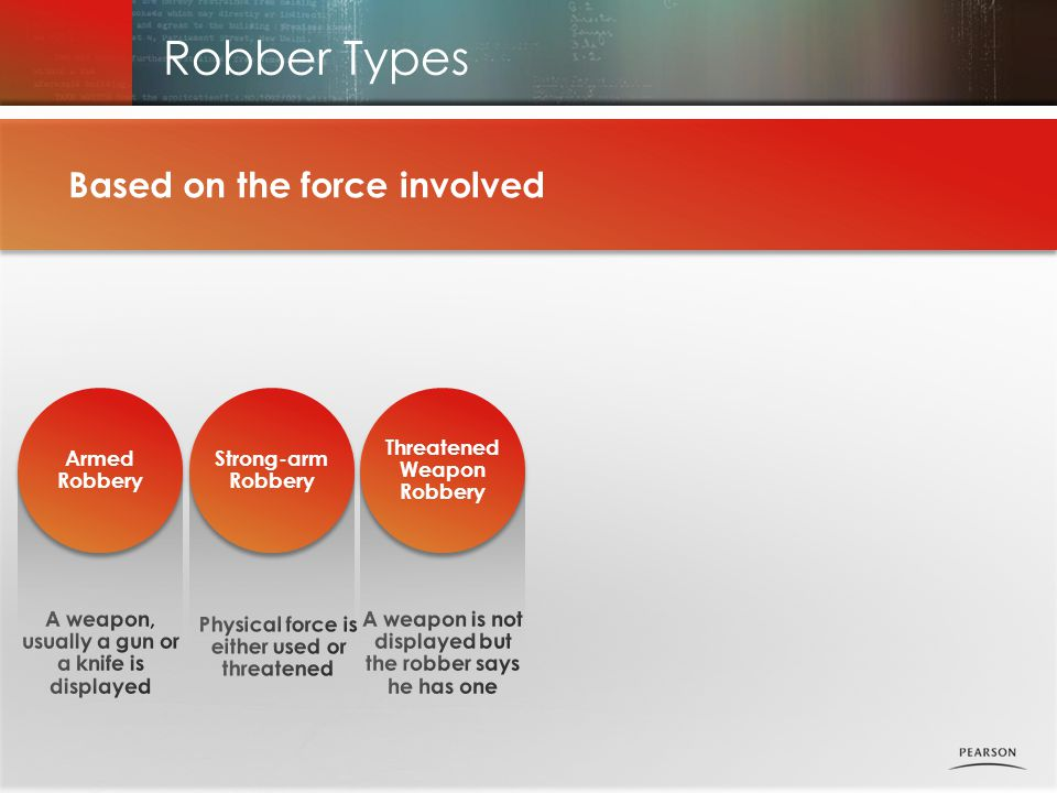 Robber Types Based on the force involved Armed Robbery
