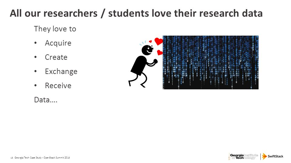 All our researchers / students love their research data