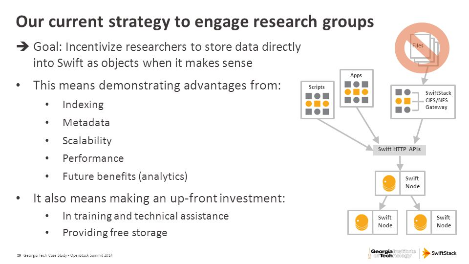 Our current strategy to engage research groups