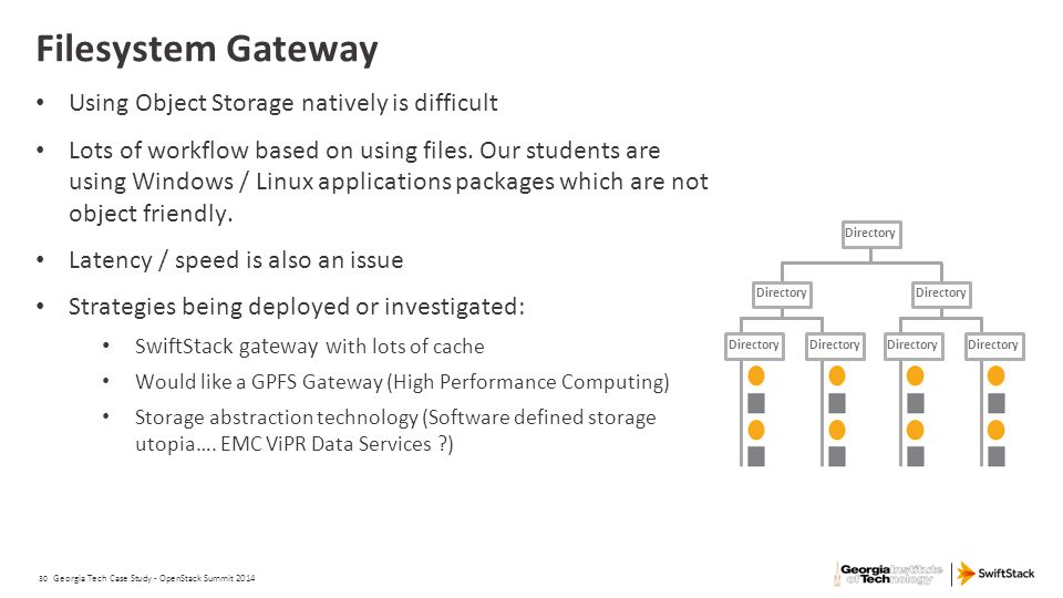 Filesystem Gateway Using Object Storage natively is difficult