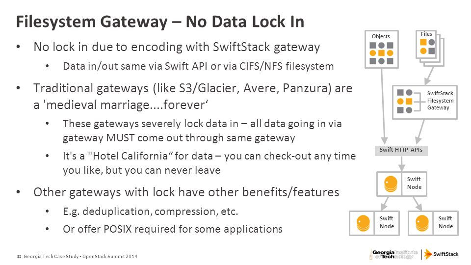 Filesystem Gateway – No Data Lock In