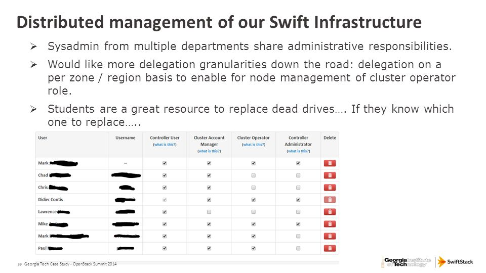 Distributed management of our Swift Infrastructure