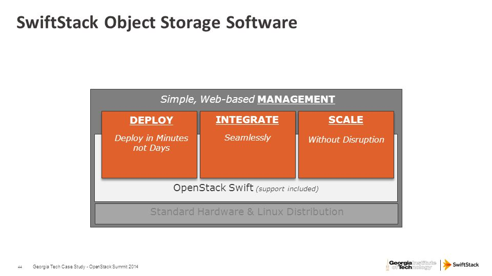 SwiftStack Object Storage Software