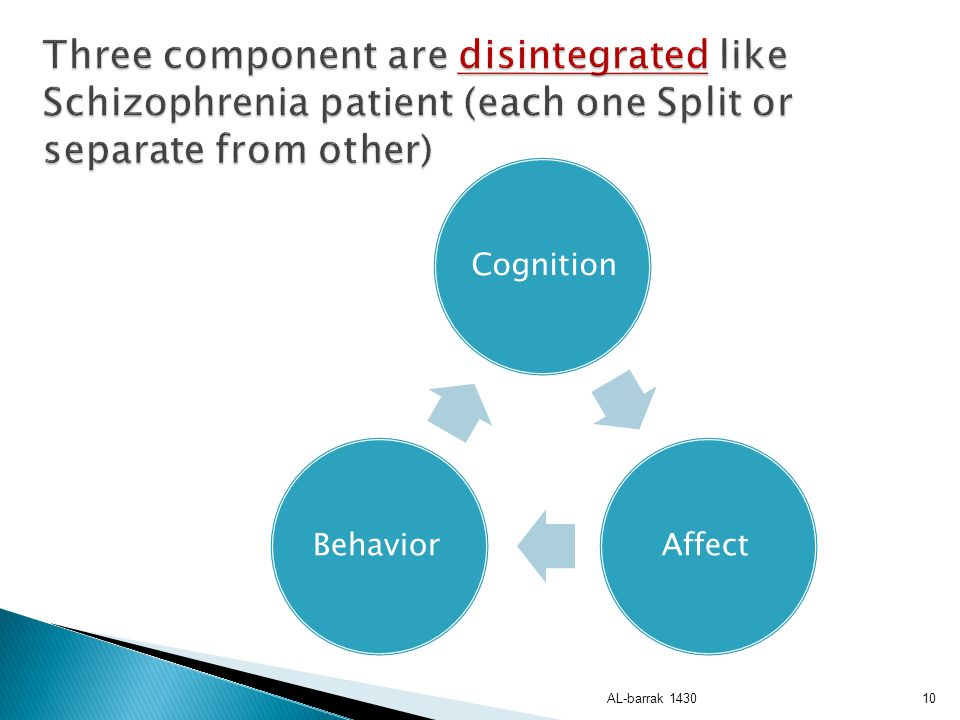 Three component are disintegrated like Schizophrenia patient (each one Split or separate from other)