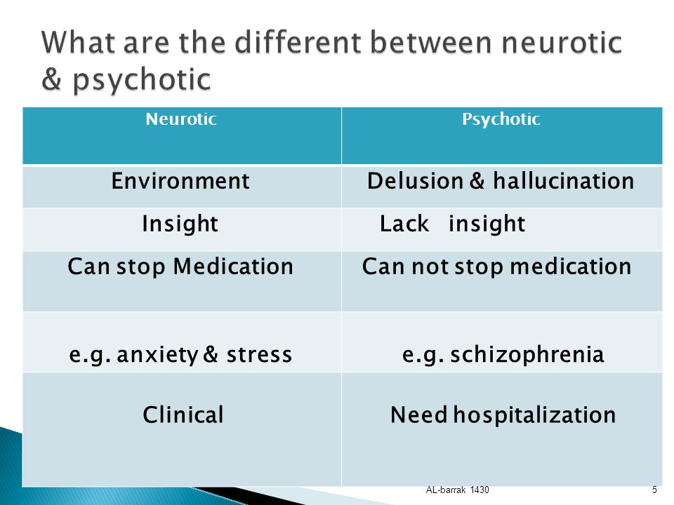 What are the different between neurotic & psychotic