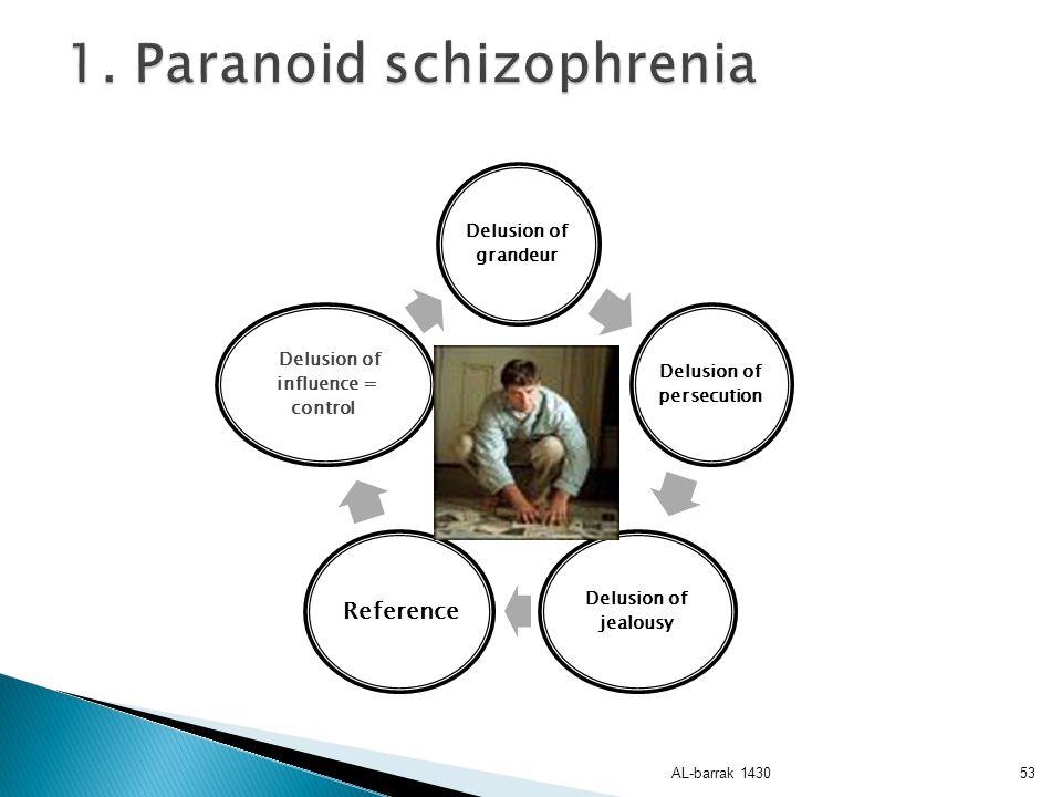 1. Paranoid schizophrenia