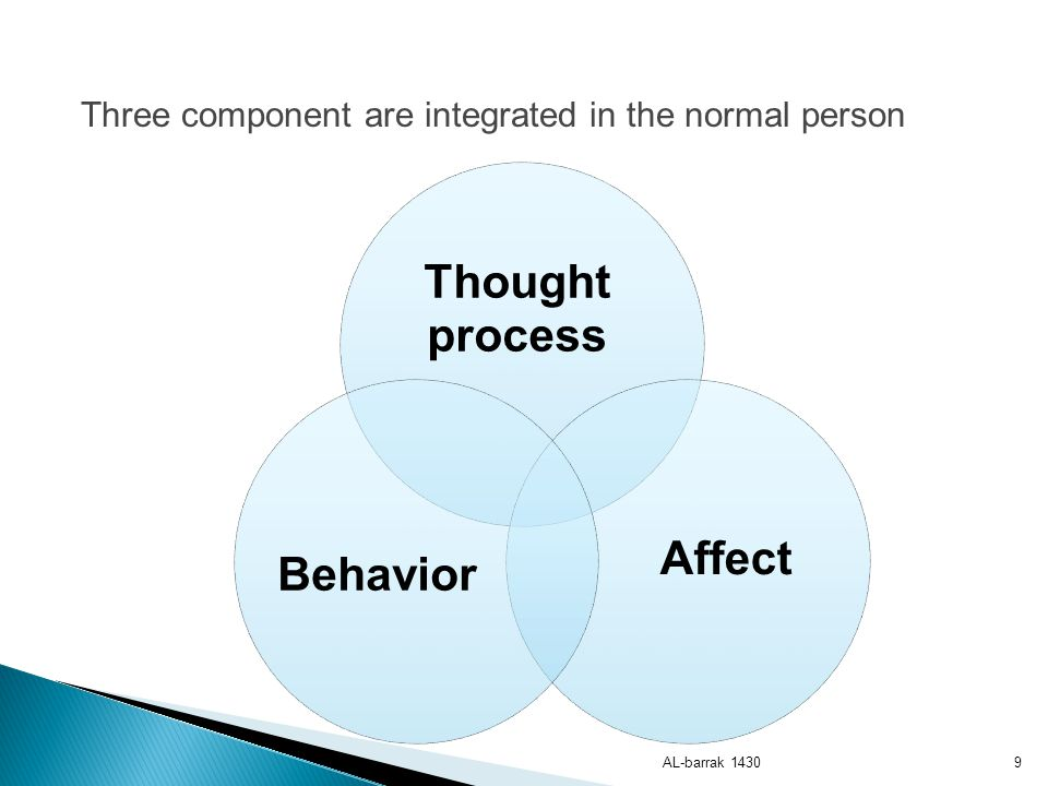 Three component are integrated in the normal person