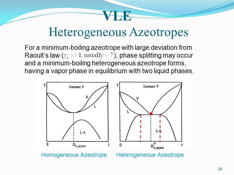 VLE Heterogeneous Azeotropes
