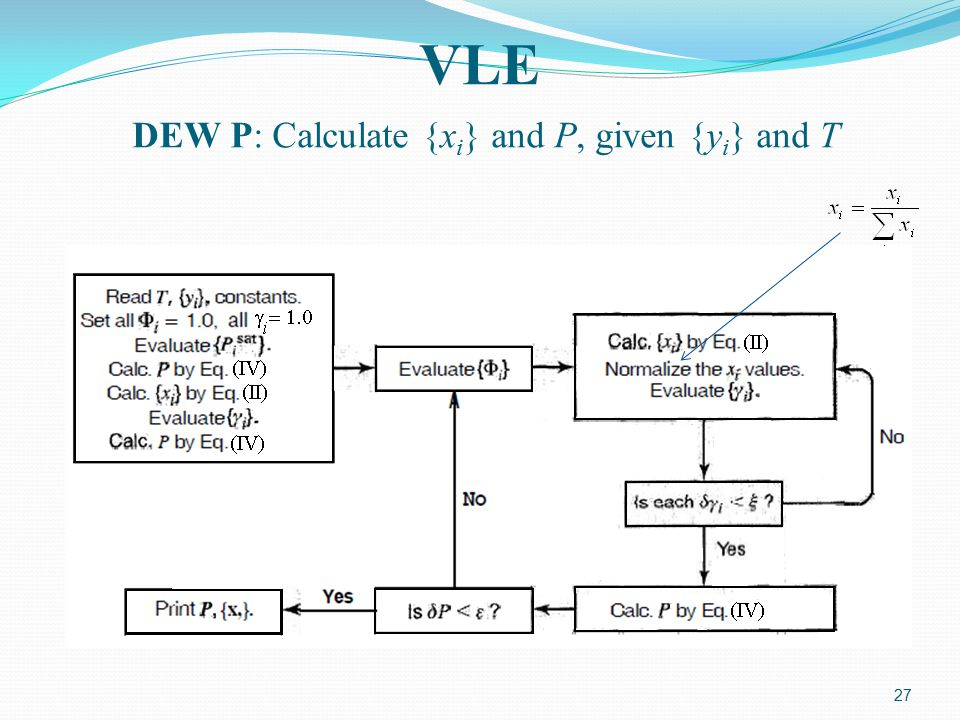 VLE DEW P: Calculate {xi} and P, given {yi} and T